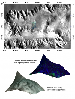 Interior Layered Deposits in Tithonium Chasma Reveal Diverse Compositions