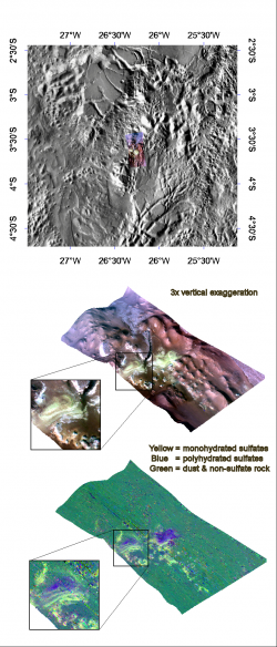 Mono- & Polyhydrated Sulfates in Aureum Chaos