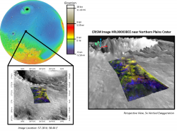 Olivine and pyroxene in ejecta from northern plains crater