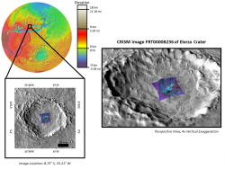 Mafic minerals and phyllosilicates in Elorza crater's central pit