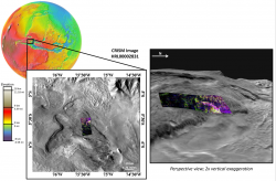 Hydrated Sulfates in Candor Chasma