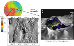 Volcanics and Sulfates in Juventae Chasma
