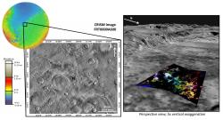 Phyllosilicate Minerals near Marwth Vallis