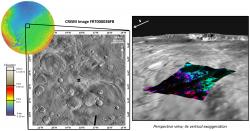 Phyllosilicate Minerals near Mawrth Vallis