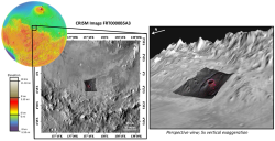 Iron-Magnesium Phyllosilicates in Gale Crater