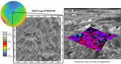Aluminum and Iron/Magnesium Phyllosilicates in Mawrth Vallis