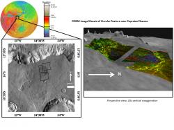 Circular Feature near Coprates Chasma