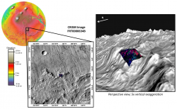 Serpentine and Phyllosilicates near Llanesco Crater