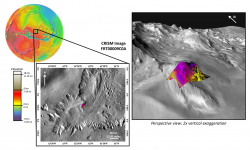 Sulfates in Juventae Chasma