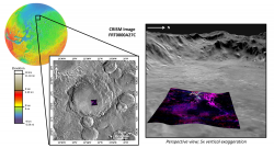 Phyllosilicates and Carbonates in McLaughlin Crater
