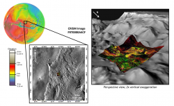 Sulfates in the chaos terrain of Javentae Chasma