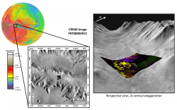Monohydrated Sulfate near Louros Valles in Valles Marineris