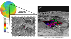 Clay Minerals in Western Mawrth Vallis