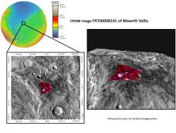 Clays near Mawrth Vallis