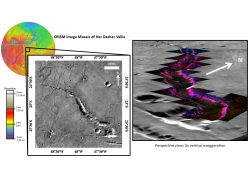 Phyllosilicates exposed by Her Desher Vallis
