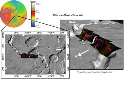 Phyllosilicates exposed by Nirgal Vallis